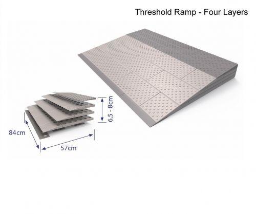 SecuCare Threshold Ramp