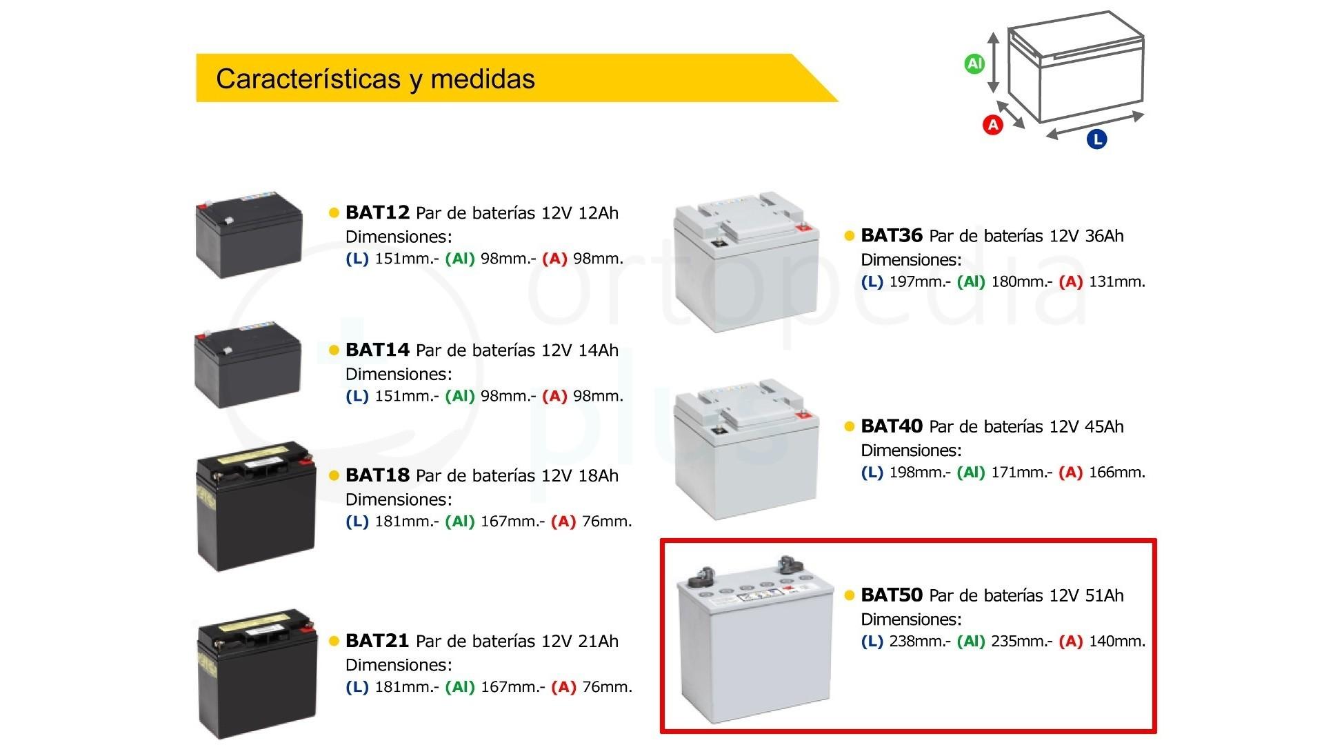 Baterías 12v 50ah scooter eléctrico