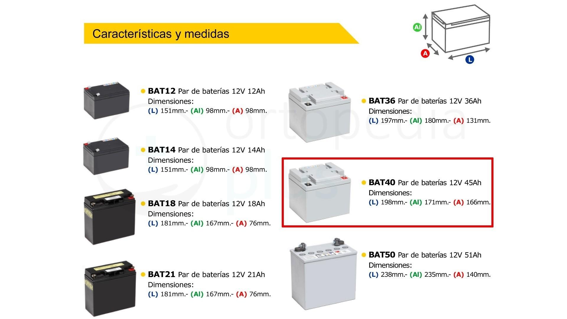 Baterías 12v 40ah scooter eléctrico