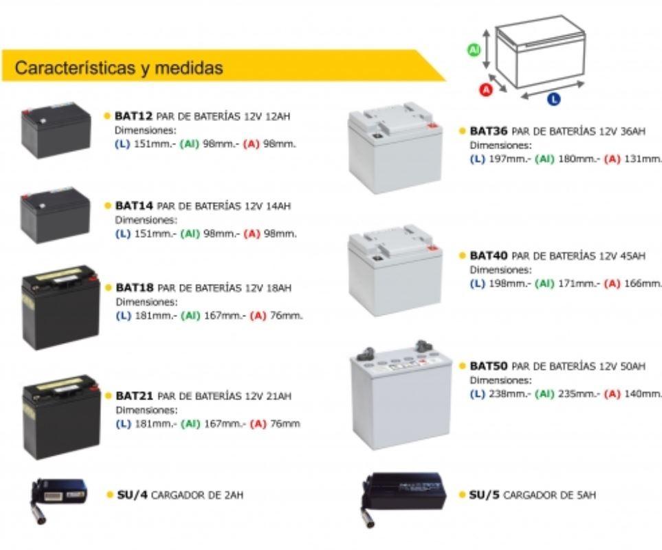 Baterías 12v 18Ah para scooter eléctricos y sillas de ruedas eléctricas